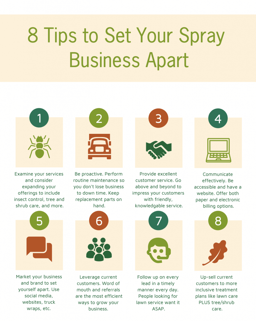 infographic about setting your lawn spray business apart